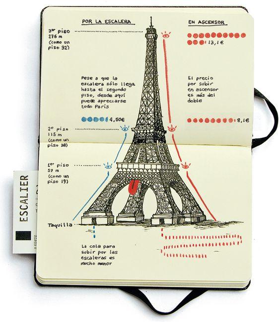 Personalizar cuadernos de viaje